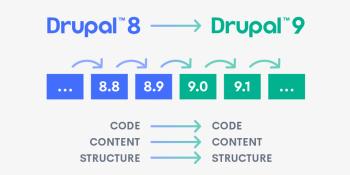 Drupal 9 vs Drupal 8